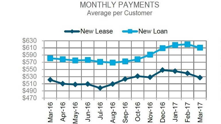 Are Eight Year Car Loans A Ticking Time Bomb Of Debt Catocarguy Com